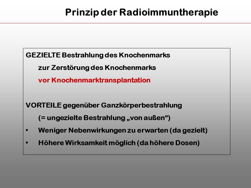 Prinzip der Radioimmuntherapie GEZIELTE Bestrahlung des Knochenmarks zur Zerstörung des Knochenmarks vor Knochenmarktransplantation VORTEILE gegenüber