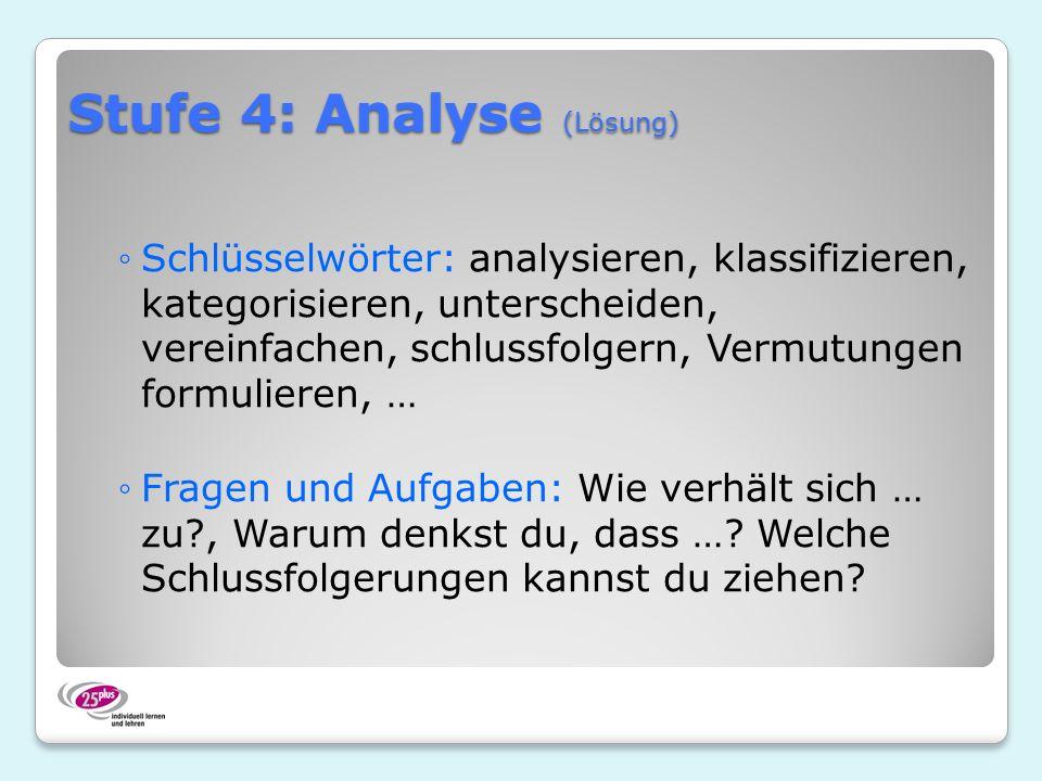 Stufe 4: Analyse (Lösung) Schlüsselwörter: analysieren, klassifizieren, kategorisieren, unterscheiden, vereinfachen, schlussfolgern, Vermutungen formulieren, … Fragen und Aufgaben: Wie verhält sich … zu?, Warum denkst du, dass ….