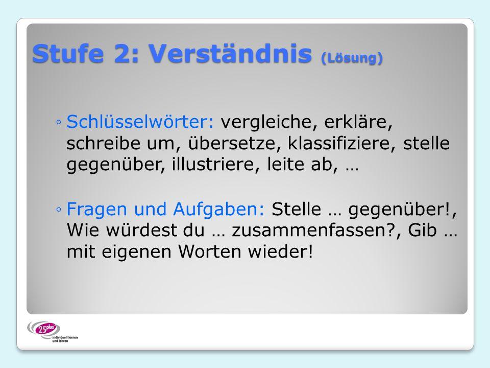 Stufe 2: Verständnis (Lösung) Schlüsselwörter: vergleiche, erkläre, schreibe um, übersetze, klassifiziere, stelle gegenüber, illustriere, leite ab, …