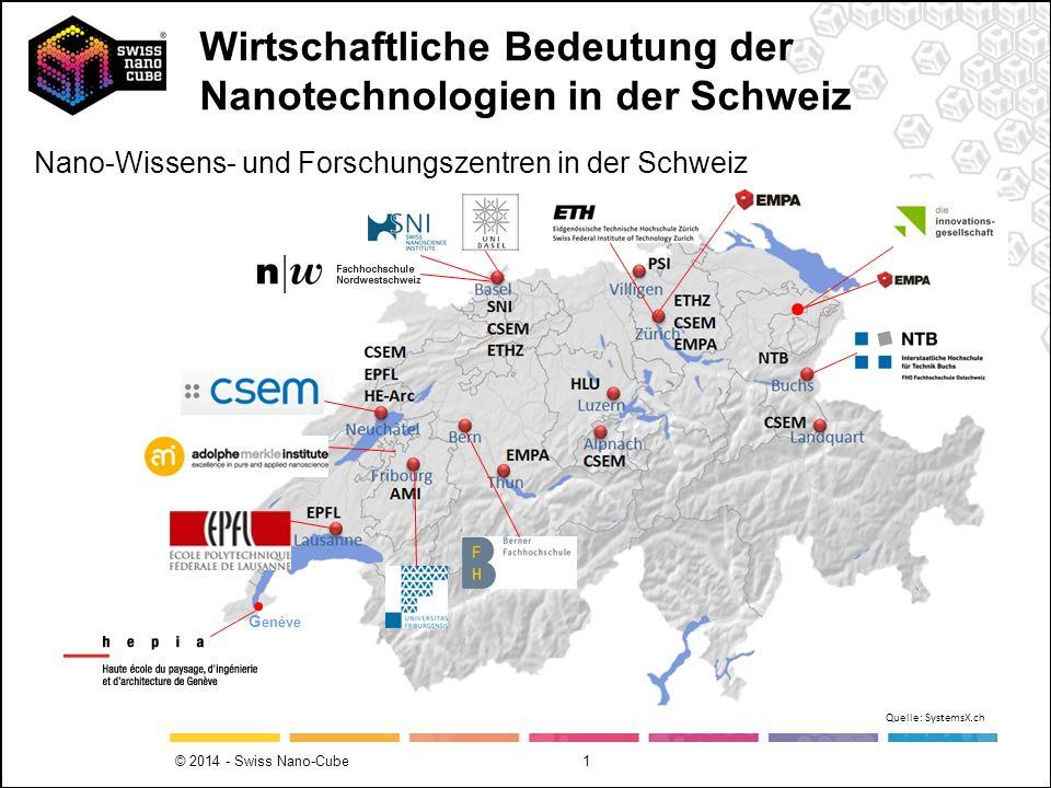 © 2014 - Swiss Nano-Cube 1 Nano-Wissens- und Forschungszentren in der Schweiz G enève Wirtschaftliche Bedeutung der Nanotechnologien in der Schweiz Qu