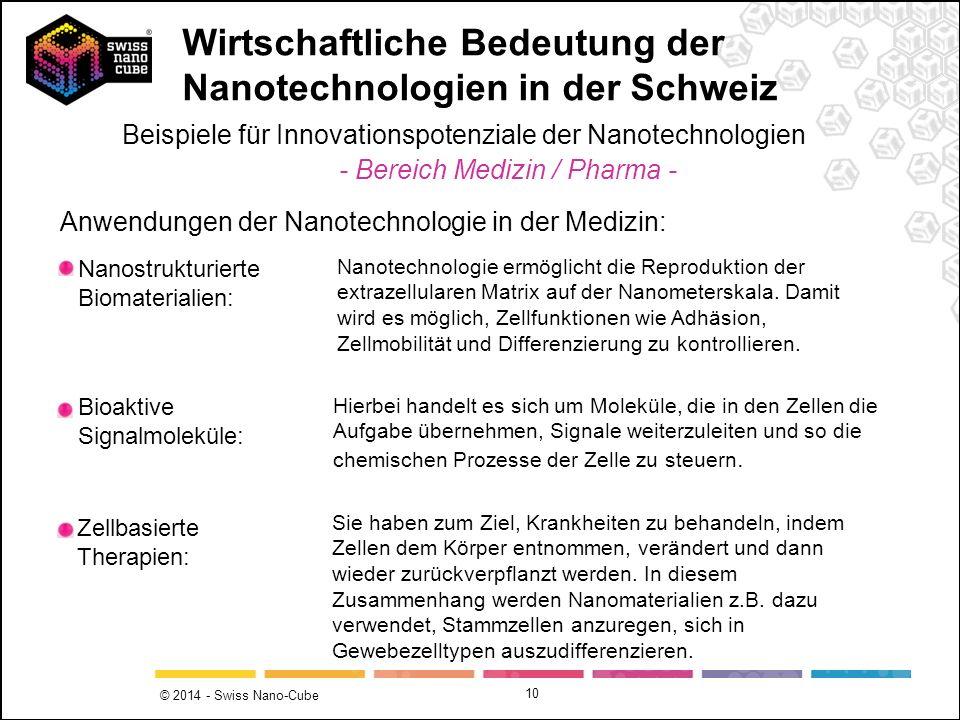 © 2014 - Swiss Nano-Cube 10 Nanostrukturierte Biomaterialien: Bioaktive Signalmoleküle: Zellbasierte Therapien: Beispiele für Innovationspotenziale de