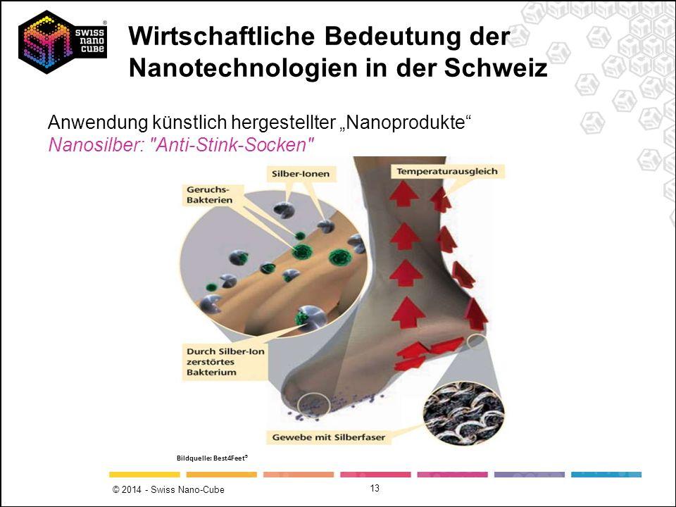 © 2014 - Swiss Nano-Cube 13 Anwendung künstlich hergestellter Nanoprodukte Nanosilber:
