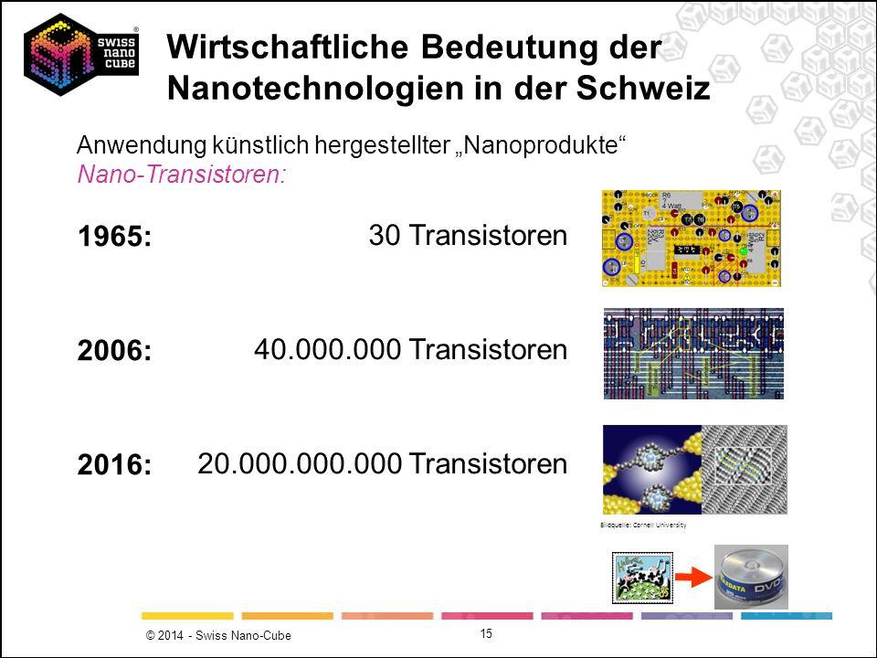 © 2014 - Swiss Nano-Cube 15 30 Transistoren 40.000.000 Transistoren 20.000.000.000 Transistoren 1965: 2006: 2016: Anwendung künstlich hergestellter Na