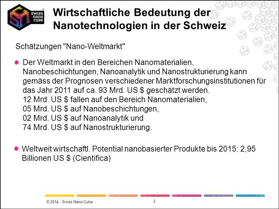 © 2014 - Swiss Nano-Cube 2 Der Weltmarkt in den Bereichen Nanomaterialien, Nanobeschichtungen, Nanoanalytik und Nanostrukturierung kann gemäss der Pro
