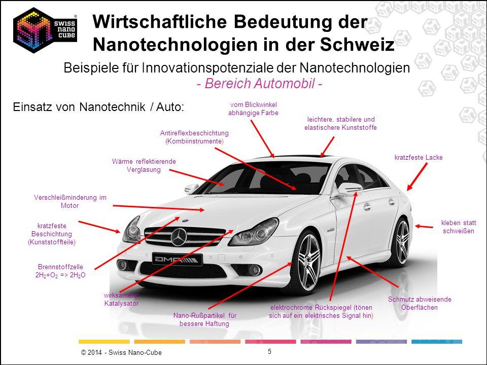 © 2014 - Swiss Nano-Cube 5 leichtere, stabilere und elastischere Kunststoffe kratzfeste Lacke kleben statt schweißen Schmutz abweisende Oberflächen el
