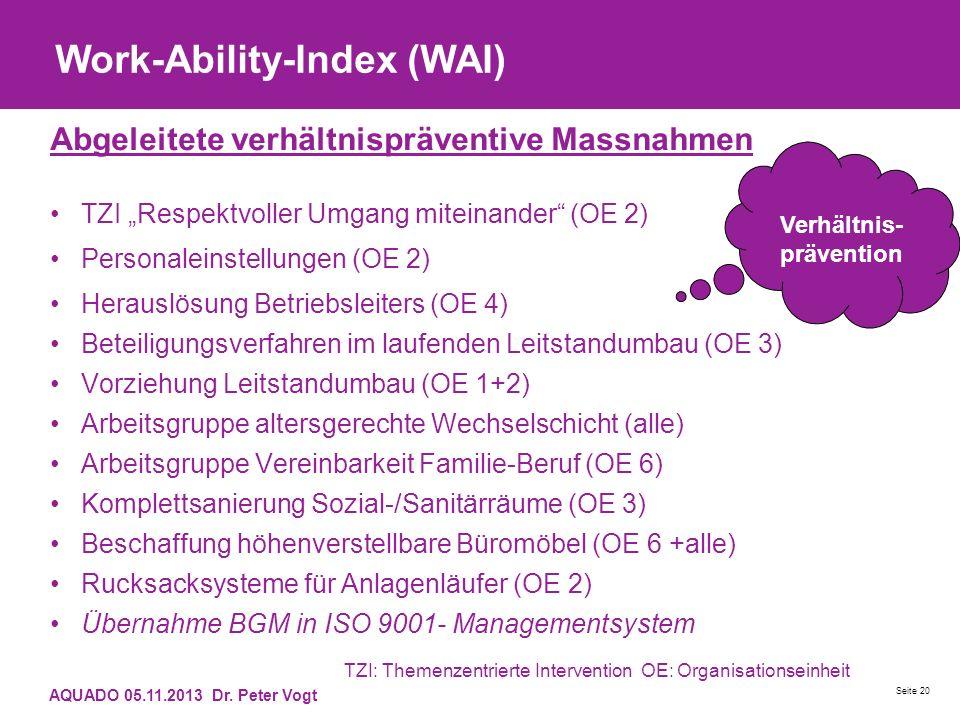Work-Ability-Index (WAI) Abgeleitete verhältnispräventive Massnahmen TZI Respektvoller Umgang miteinander (OE 2) Personaleinstellungen (OE 2) Herauslö