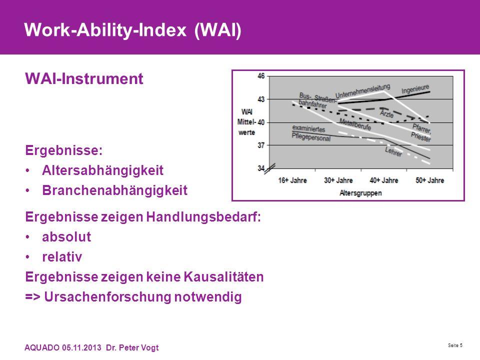 Work-Ability-Index (WAI) WAI-Instrument Ergebnisse: Altersabhängigkeit Branchenabhängigkeit Ergebnisse zeigen Handlungsbedarf: absolut relativ Ergebni