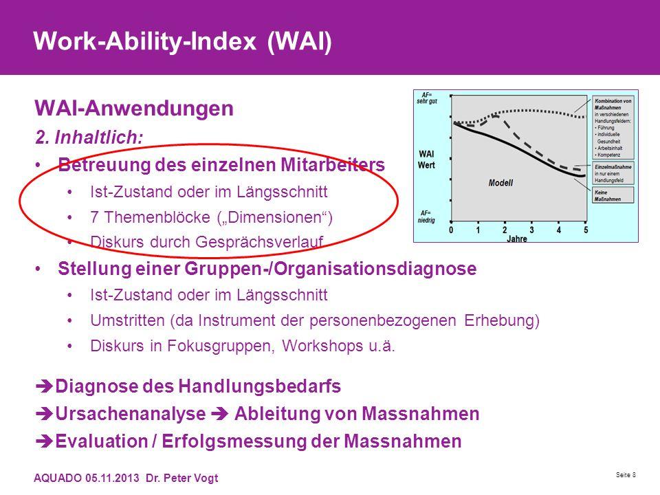 Work-Ability-Index (WAI) WAI-Anwendungen 2. Inhaltlich: Betreuung des einzelnen Mitarbeiters Ist-Zustand oder im Längsschnitt 7 Themenblöcke (Dimensio
