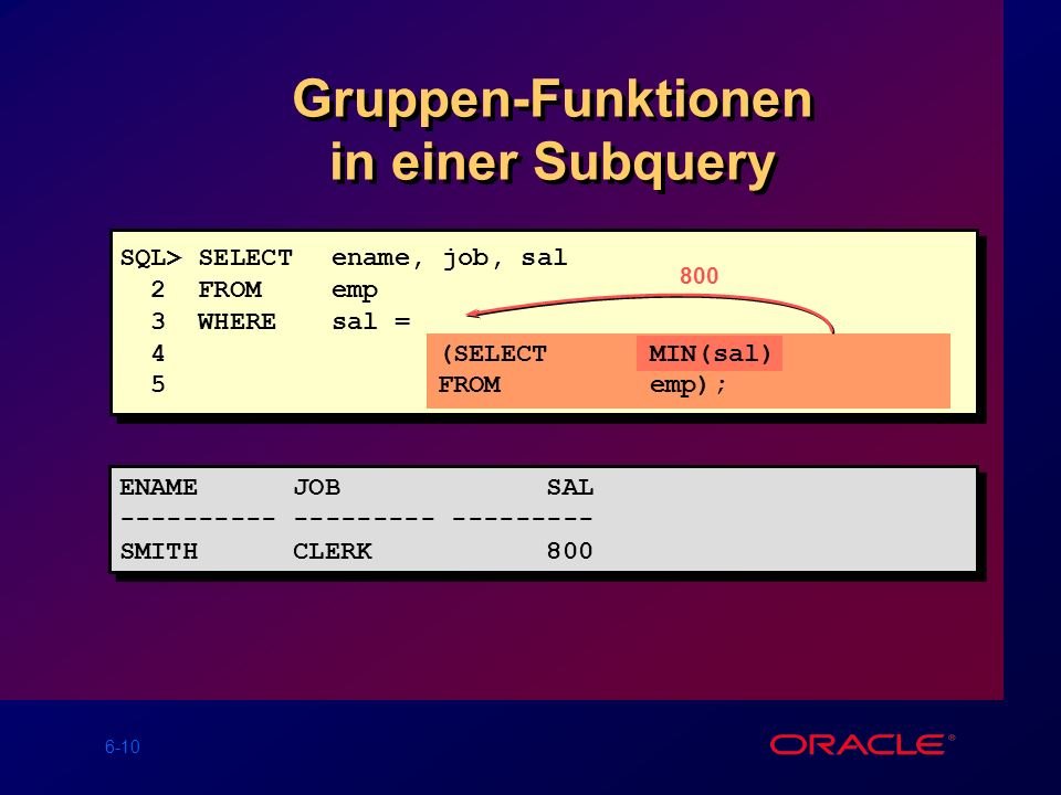 6-10 Gruppen-Funktionen in einer Subquery 800 ENAME JOB SAL SMITH CLERK 800 ENAME JOB SAL SMITH CLERK 800 SQL> SELECTename, job, sal 2 FROMemp 3 WHEREsal = 4(SELECTMIN(sal) 5FROMemp);