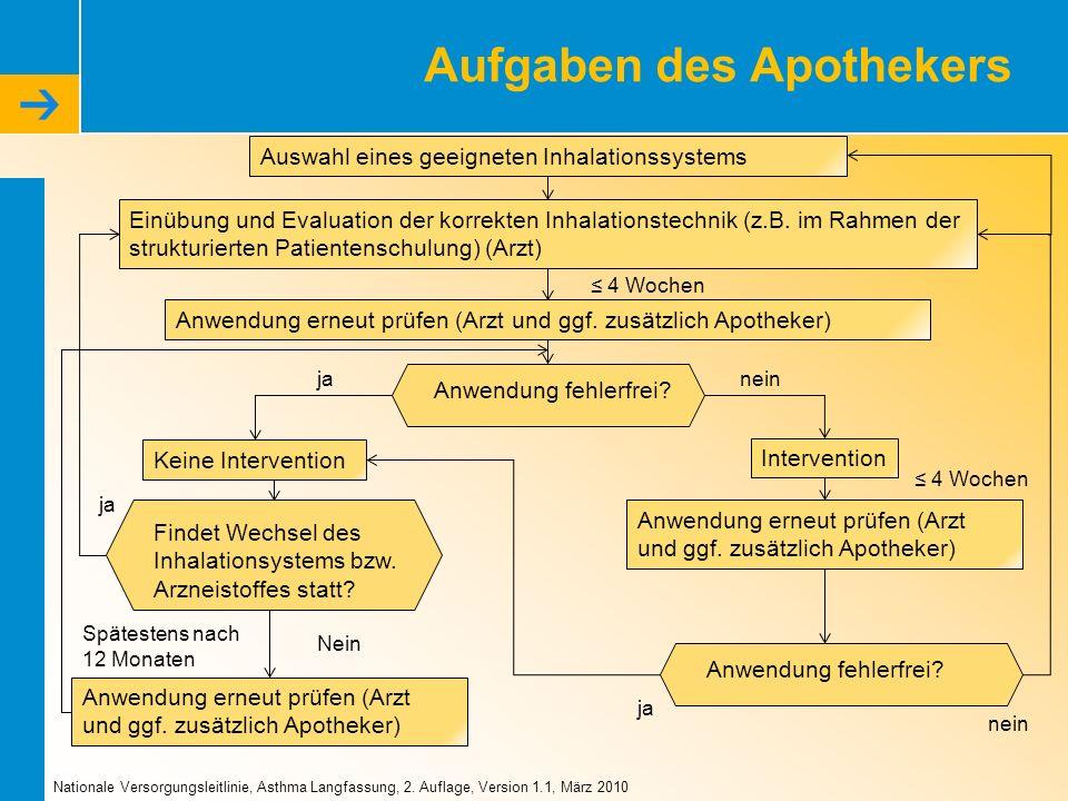 Aufgaben des Apothekers Nationale Versorgungsleitlinie, Asthma Langfassung, 2.