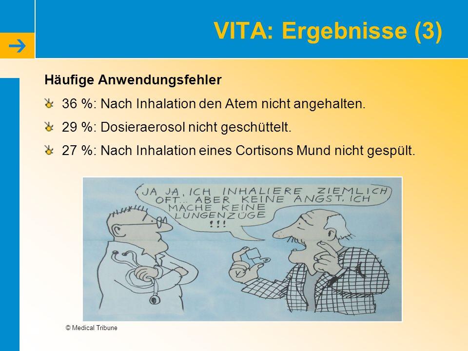 VITA: Ergebnisse (3) Häufige Anwendungsfehler 36 %: Nach Inhalation den Atem nicht angehalten.