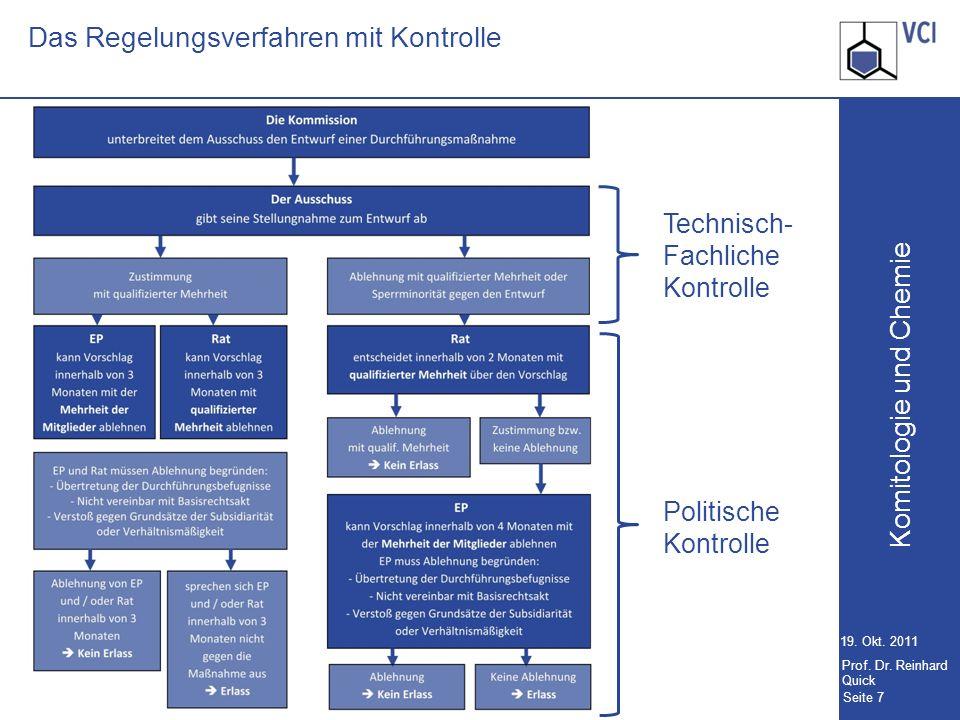 Komitologie und Chemie Seite 7 19.Okt. 2011 Prof.