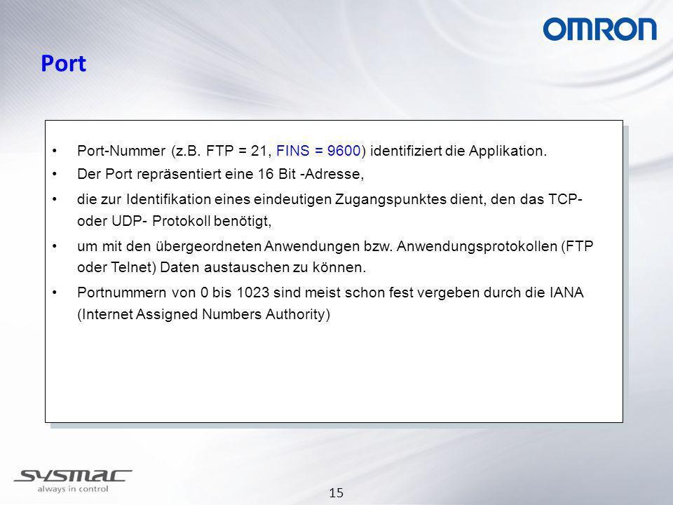 15 Port Port-Nummer (z.B.FTP = 21, FINS = 9600) identifiziert die Applikation.