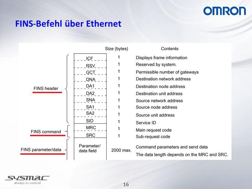 16 FINS-Befehl über Ethernet