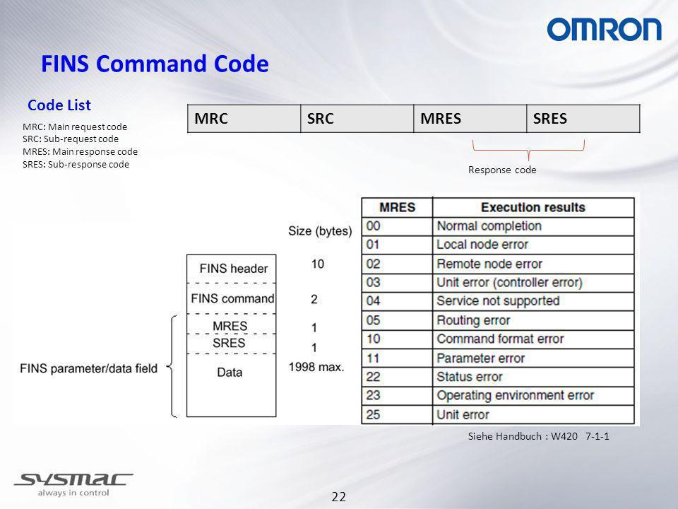 22 FINS Command Code Code List MRC: Main request code SRC: Sub-request code MRES: Main response code SRES: Sub-response code MRCSRCMRESSRES Response code Siehe Handbuch : W420 7-1-1
