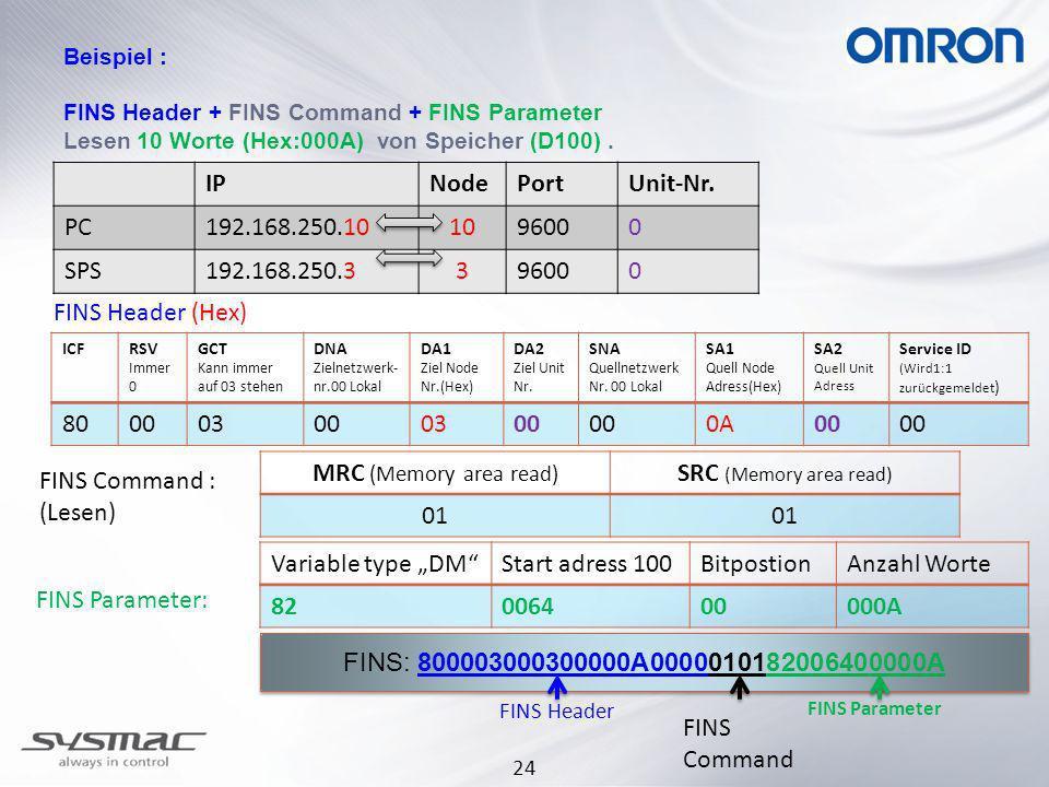 24 Beispiel : FINS Header + FINS Command + FINS Parameter Lesen 10 Worte (Hex:000A) von Speicher (D100).