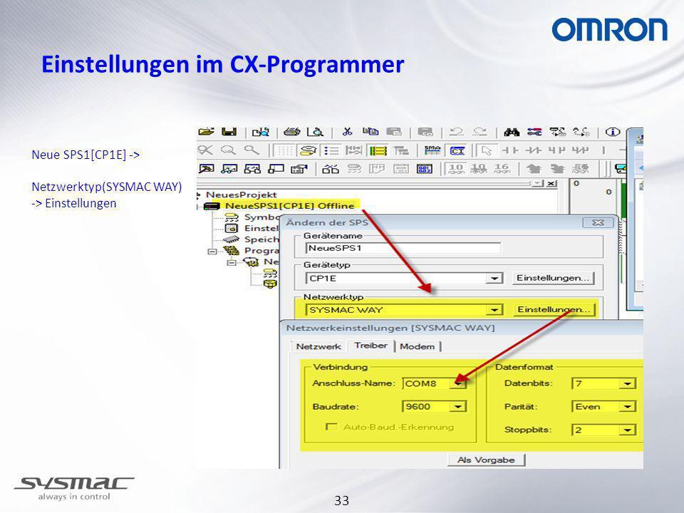 33 Einstellungen im CX-Programmer Neue SPS1[CP1E] -> Netzwerktyp(SYSMAC WAY) -> Einstellungen