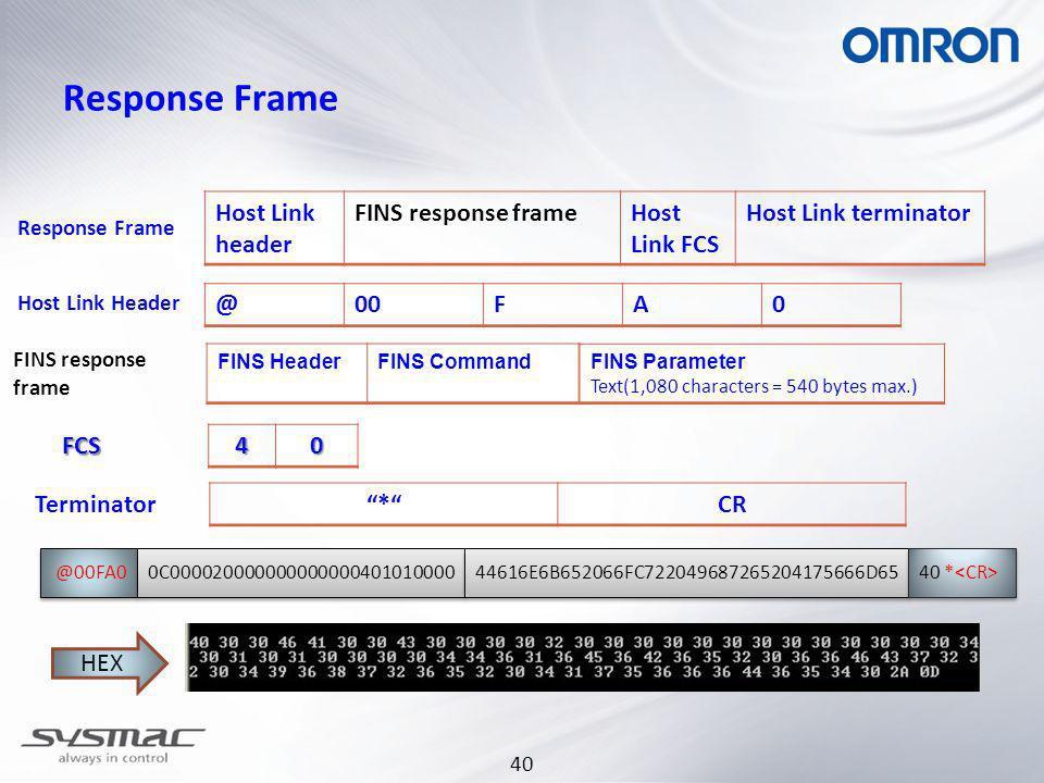 40 Response Frame Host Link header FINS response frameHost Link FCS Host Link terminator Response Frame Host Link Header @00FA0 @00FA0 0C000020000000000000401010000 FINS response frame FINS HeaderFINS Command FINS Parameter Text(1,080 characters = 540 bytes max.) Terminator*CR 40FCS 44616E6B652066FC722049687265204175666D65 40 * HEX