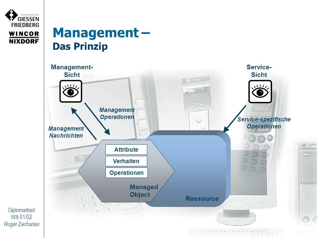 Roger Zacharias Diplomarbeit WS 01/02 Management – Das Prinzip Management Operationen Management Nachrichten Ressource Service- Sicht Service-spezifis