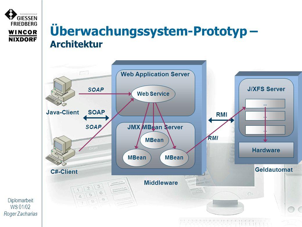 Roger Zacharias Diplomarbeit WS 01/02 C#-Client Java-Client Geldautomat Middleware J/XFS Server Hardware... Web Application Server JMX MBean Server We