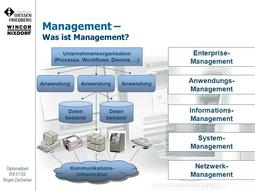 Roger Zacharias Diplomarbeit WS 01/02 Management – Was ist Management? Unternehmensorganisation (Prozesse, Workflows, Dienste,...) Anwendung Daten bes