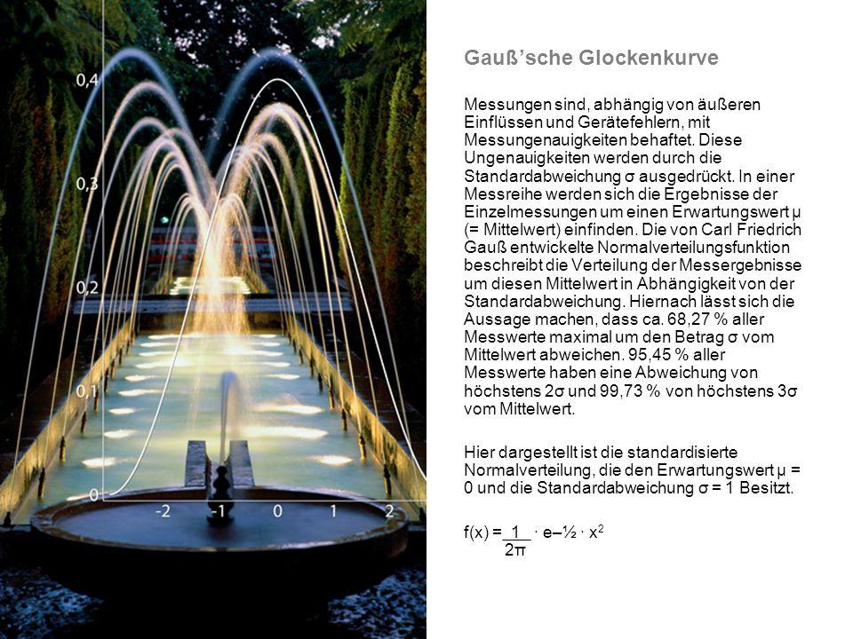 Gaußsche Glockenkurve Messungen sind, abhängig von äußeren Einflüssen und Gerätefehlern, mit Messungenauigkeiten behaftet.