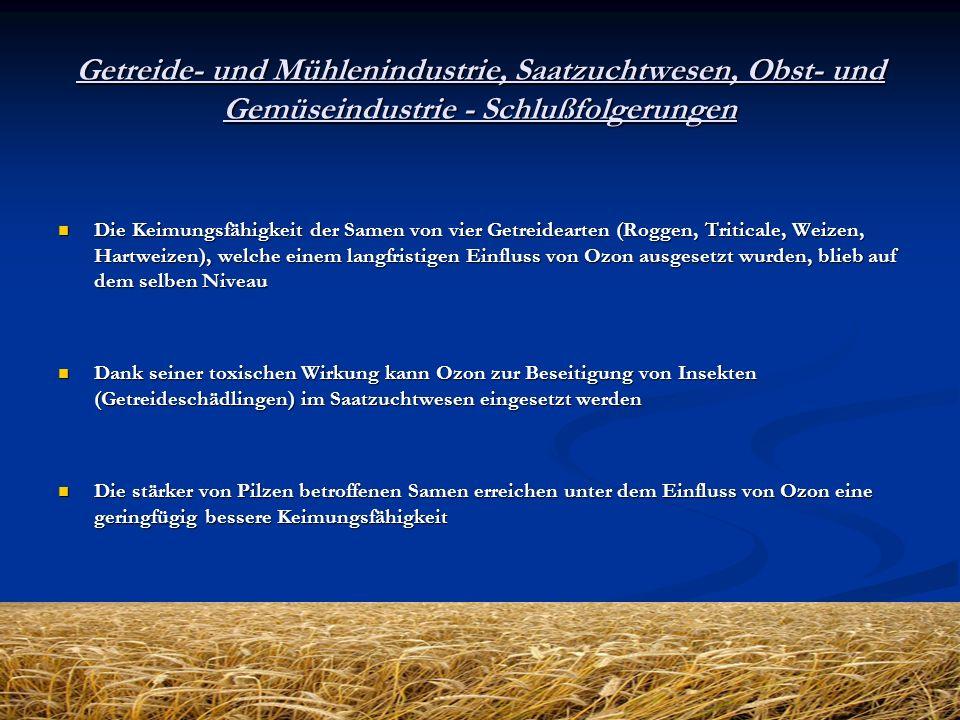 Getreide- und Mühlenindustrie, Saatzuchtwesen, Obst- und Gemüseindustrie - Schlußfolgerungen Die Keimungsfähigkeit der Samen von vier Getreidearten (R