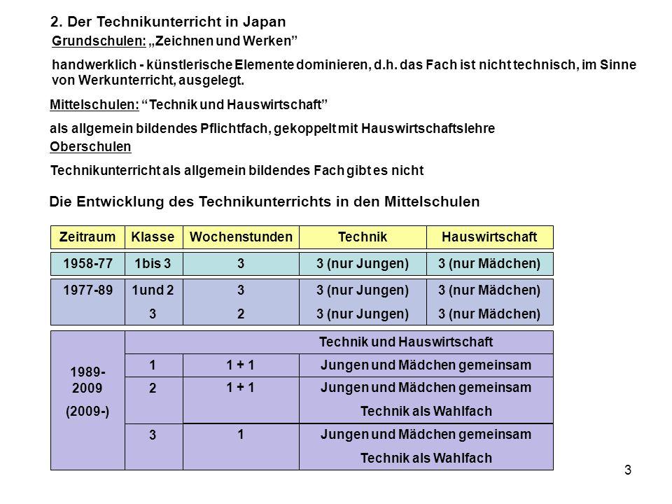 3 2. Der Technikunterricht in Japan Grundschulen: Zeichnen und Werken handwerklich - künstlerische Elemente dominieren, d.h. das Fach ist nicht techni