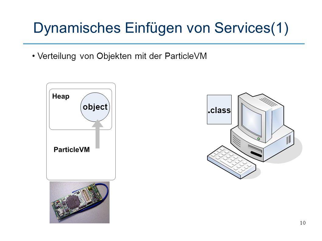10 Dynamisches Einfügen von Services(1) Verteilung von Objekten mit der ParticleVM. class object