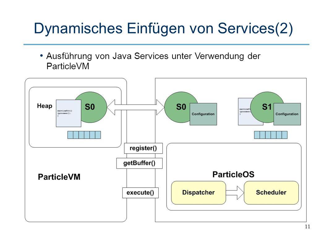 11 Dynamisches Einfügen von Services(2) Ausführung von Java Services unter Verwendung der ParticleVM