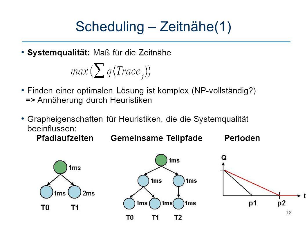 18 Scheduling – Zeitnähe(1) Systemqualität: Maß für die Zeitnähe Finden einer optimalen Lösung ist komplex (NP-vollständig ) => Annäherung durch Heuristiken Grapheigenschaften für Heuristiken, die die Systemqualität beeinflussen: Pfadlaufzeiten Gemeinsame Teilpfade Perioden
