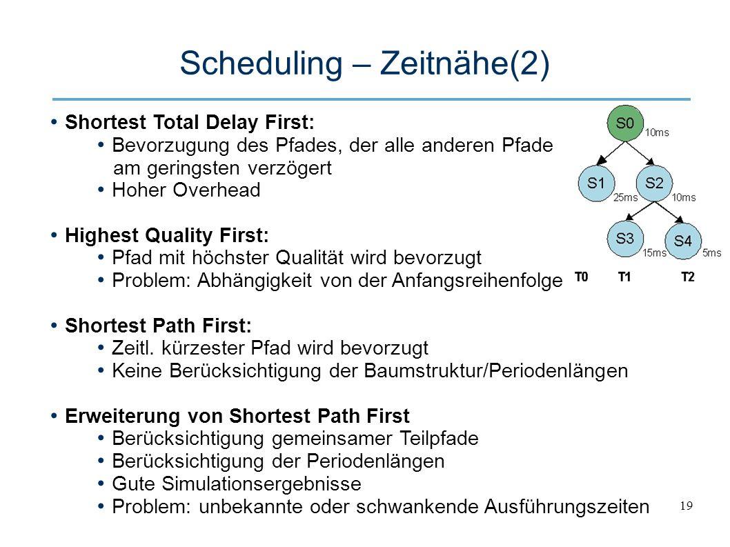 19 Scheduling – Zeitnähe(2) Shortest Total Delay First: Bevorzugung des Pfades, der alle anderen Pfade am geringsten verzögert Hoher Overhead Highest Quality First: Pfad mit höchster Qualität wird bevorzugt Problem: Abhängigkeit von der Anfangsreihenfolge Shortest Path First: Zeitl.