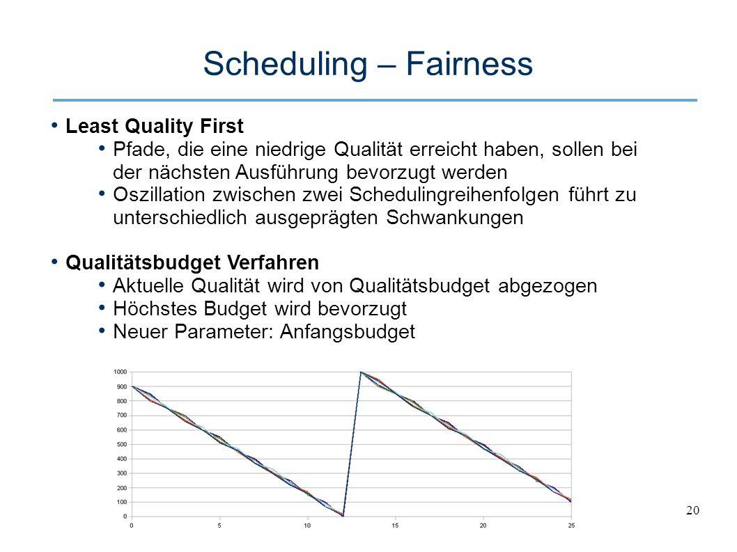 20 Scheduling – Fairness Least Quality First Pfade, die eine niedrige Qualität erreicht haben, sollen bei der nächsten Ausführung bevorzugt werden Oszillation zwischen zwei Schedulingreihenfolgen führt zu unterschiedlich ausgeprägten Schwankungen Qualitätsbudget Verfahren Aktuelle Qualität wird von Qualitätsbudget abgezogen Höchstes Budget wird bevorzugt Neuer Parameter: Anfangsbudget