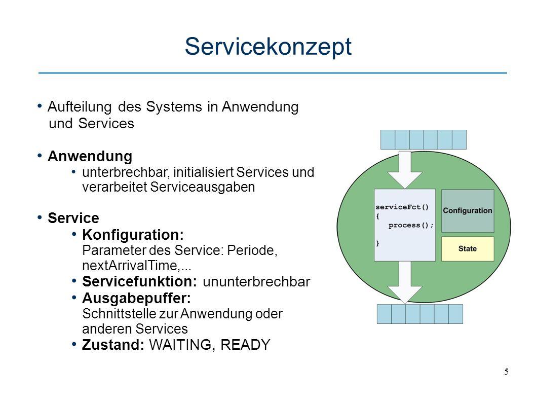 5 Servicekonzept Aufteilung des Systems in Anwendung und Services Anwendung unterbrechbar, initialisiert Services und verarbeitet Serviceausgaben Service Konfiguration: Parameter des Service: Periode, nextArrivalTime,...