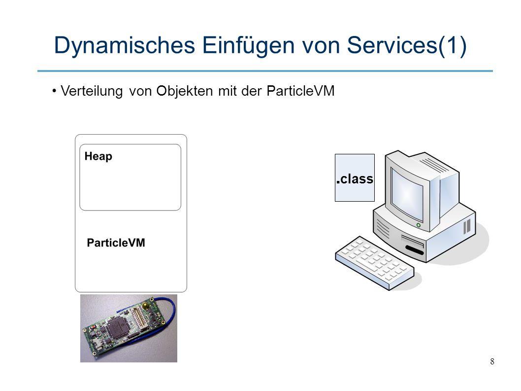 8 Dynamisches Einfügen von Services(1) Verteilung von Objekten mit der ParticleVM. class