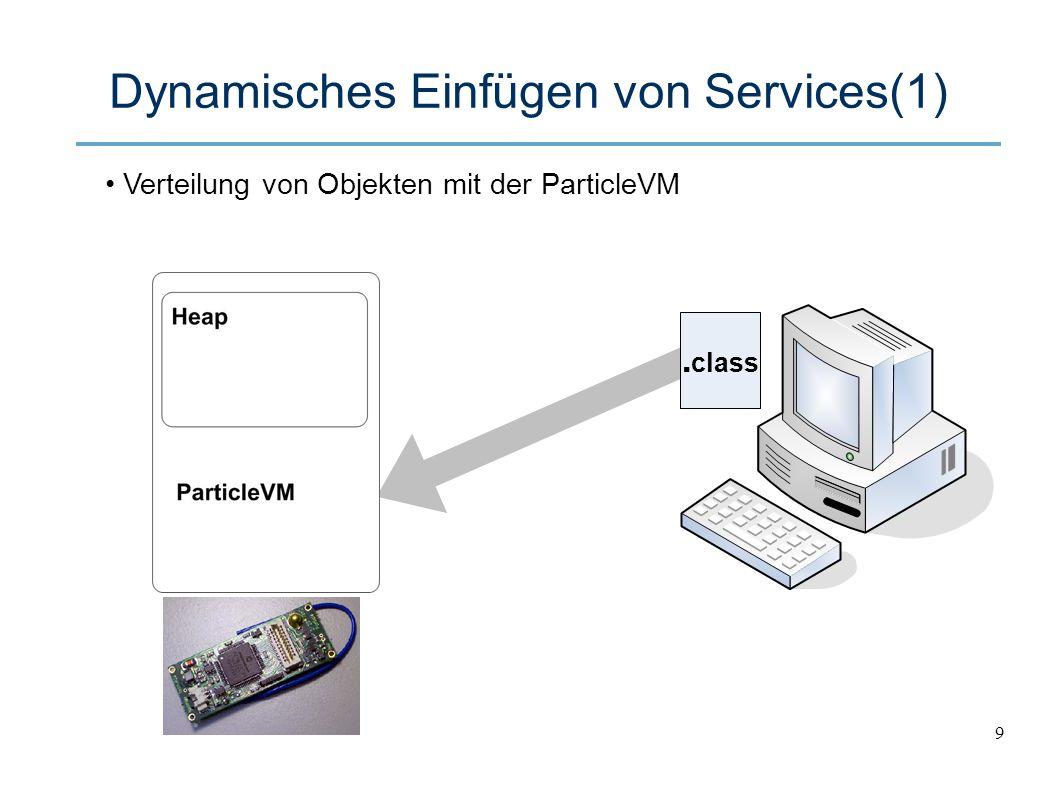 9 Dynamisches Einfügen von Services(1) Verteilung von Objekten mit der ParticleVM. class