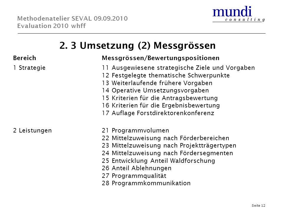 2. 3 Umsetzung (2) Messgrössen Seite 12 Methodenatelier SEVAL 09.09.2010 Evaluation 2010 whff BereichMessgrössen/Bewertungspositionen 1 Strategie11 Au