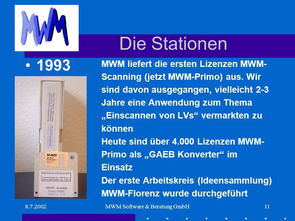 8.7.2002MWM Software & Beratung GmbH11 Die Stationen MWM liefert die ersten Lizenzen MWM- Scanning (jetzt MWM-Primo) aus.