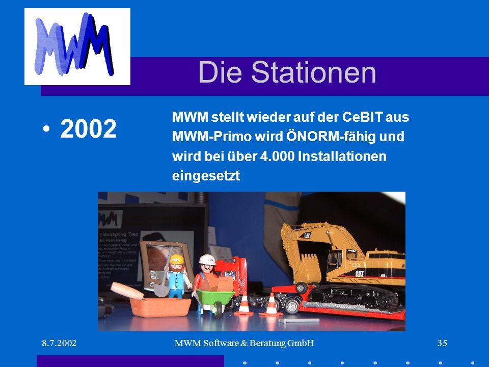 8.7.2002MWM Software & Beratung GmbH35 Die Stationen MWM stellt wieder auf der CeBIT aus MWM-Primo wird ÖNORM-fähig und wird bei über 4.000 Installationen eingesetzt 2002