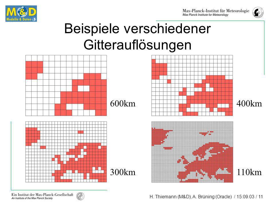H. Thiemann (M&D), A. Brüning (Oracle) / 15.09.03 / 11 Beispiele verschiedener Gitterauflösungen 600km400km 300km110km
