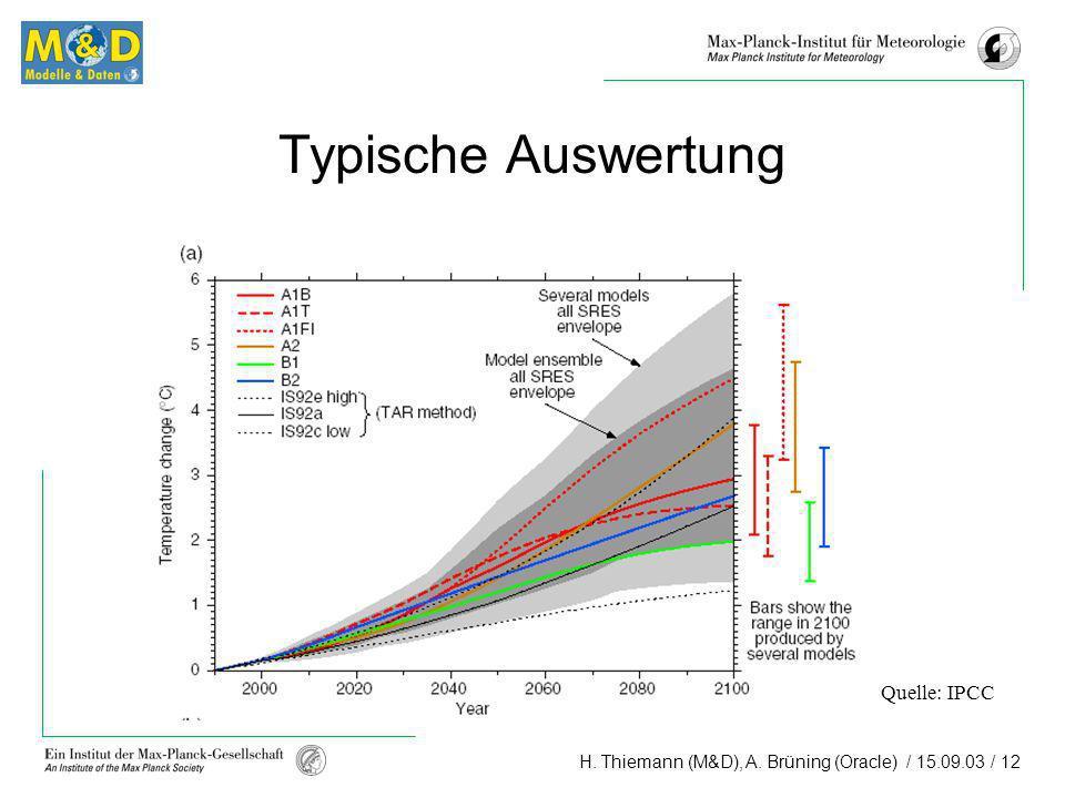 H. Thiemann (M&D), A. Brüning (Oracle) / 15.09.03 / 12 Typische Auswertung Quelle: IPCC