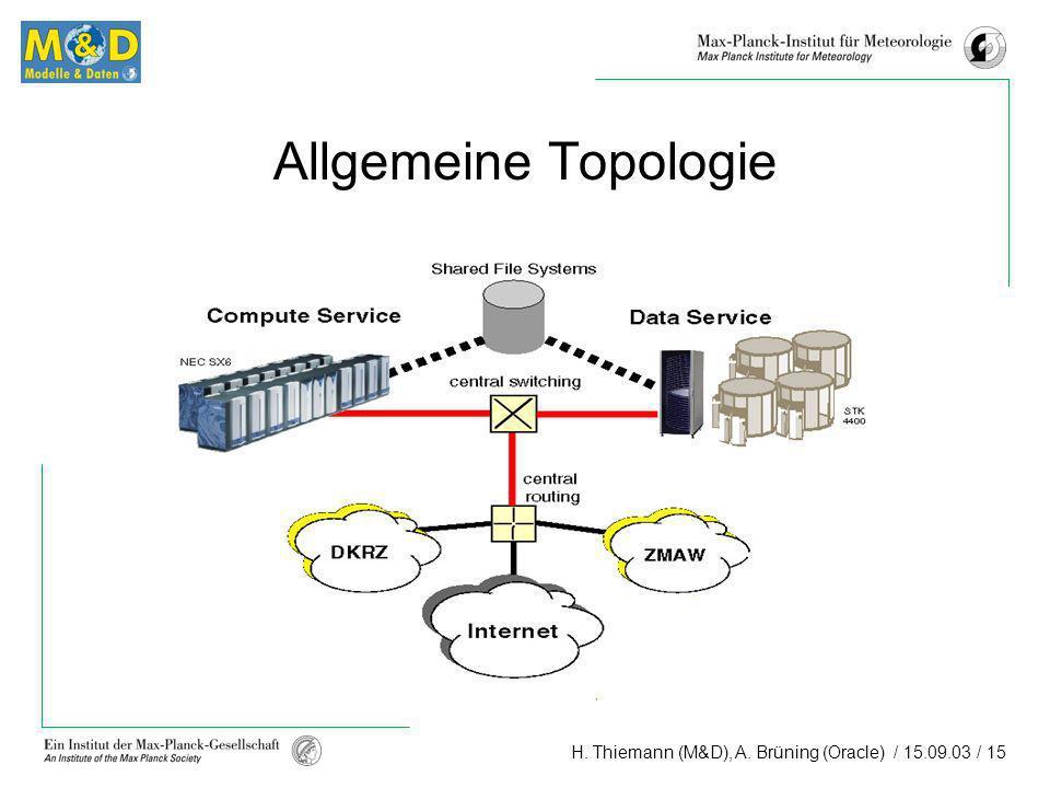 H. Thiemann (M&D), A. Brüning (Oracle) / 15.09.03 / 15 Allgemeine Topologie