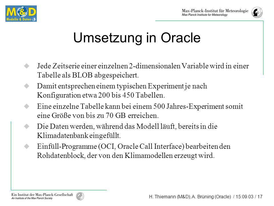 H. Thiemann (M&D), A. Brüning (Oracle) / 15.09.03 / 17 Umsetzung in Oracle Jede Zeitserie einer einzelnen 2-dimensionalen Variable wird in einer Tabel