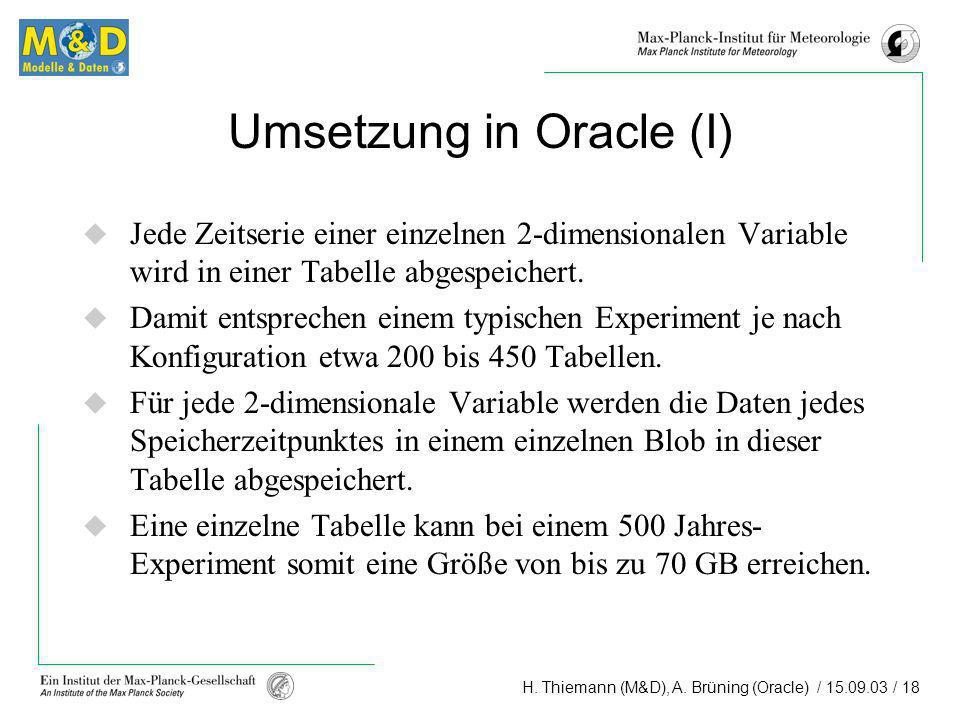 H. Thiemann (M&D), A. Brüning (Oracle) / 15.09.03 / 18 Umsetzung in Oracle (I) Jede Zeitserie einer einzelnen 2-dimensionalen Variable wird in einer T