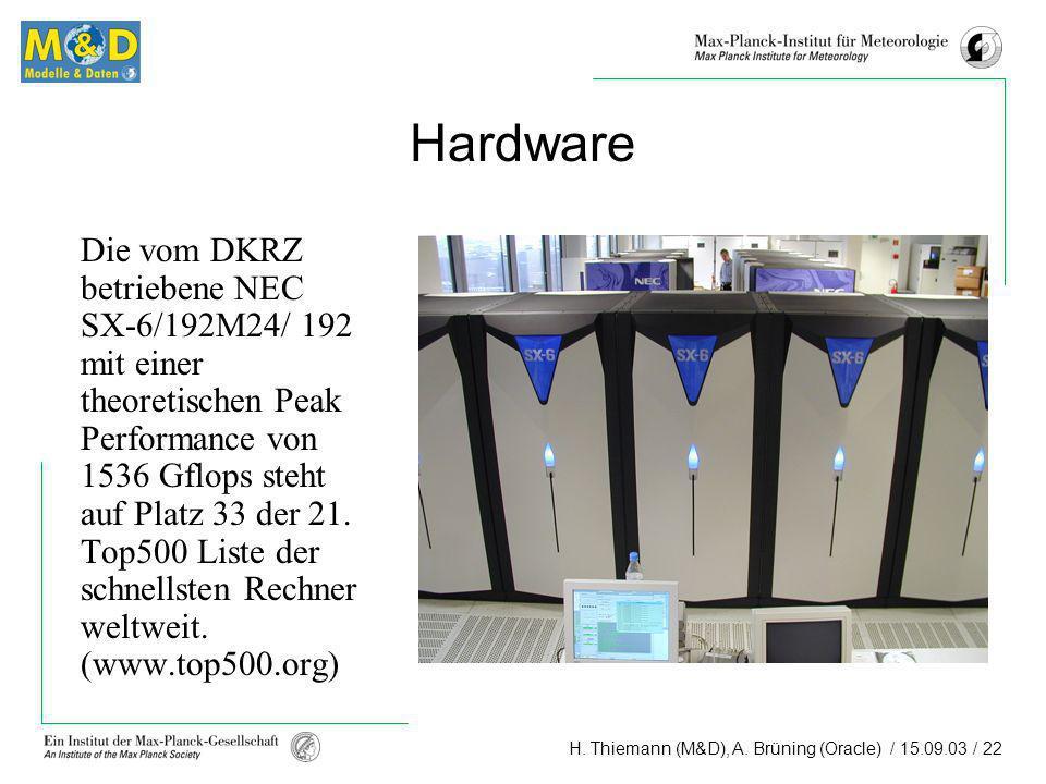 H. Thiemann (M&D), A. Brüning (Oracle) / 15.09.03 / 22 Hardware Die vom DKRZ betriebene NEC SX-6/192M24/ 192 mit einer theoretischen Peak Performance