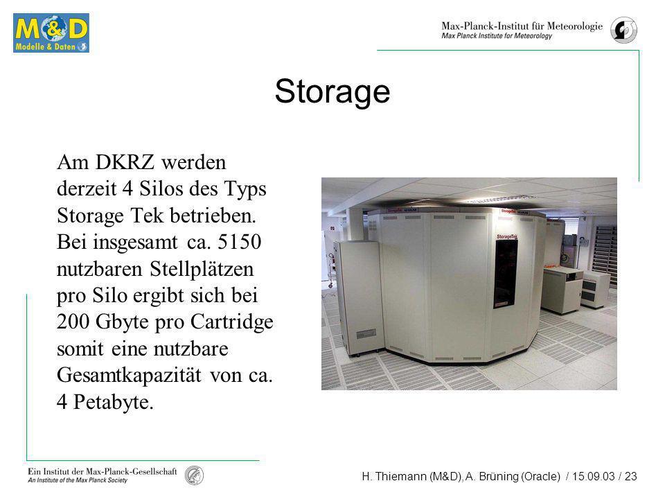 H. Thiemann (M&D), A. Brüning (Oracle) / 15.09.03 / 23 Storage Am DKRZ werden derzeit 4 Silos des Typs Storage Tek betrieben. Bei insgesamt ca. 5150 n
