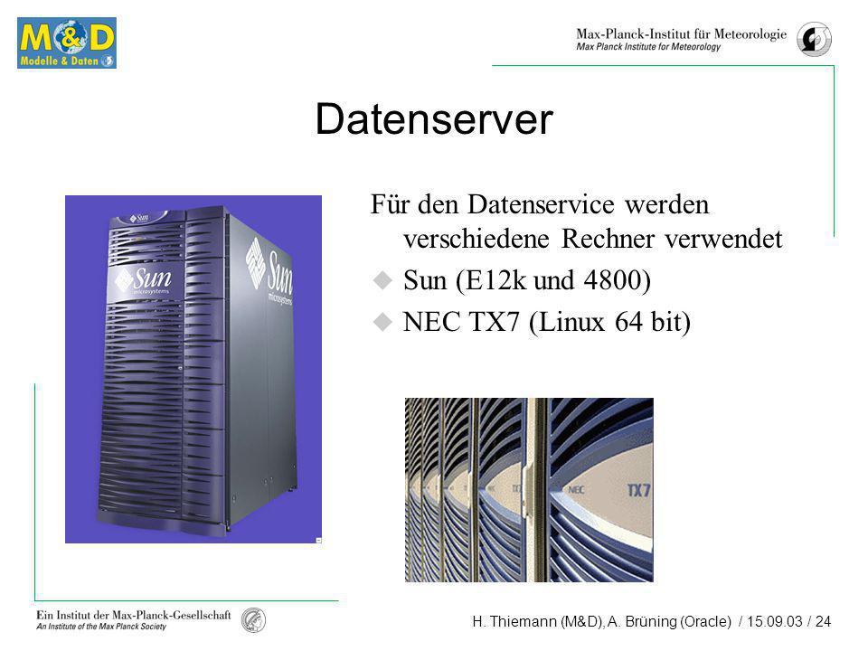 H. Thiemann (M&D), A. Brüning (Oracle) / 15.09.03 / 24 Datenserver Für den Datenservice werden verschiedene Rechner verwendet Sun (E12k und 4800) NEC