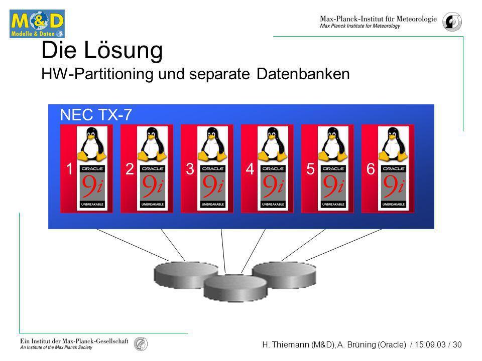 H. Thiemann (M&D), A. Brüning (Oracle) / 15.09.03 / 30 Die Lösung HW-Partitioning und separate Datenbanken 1 1 1 2 1 3 1 4 1 5 1 6 NEC TX-7