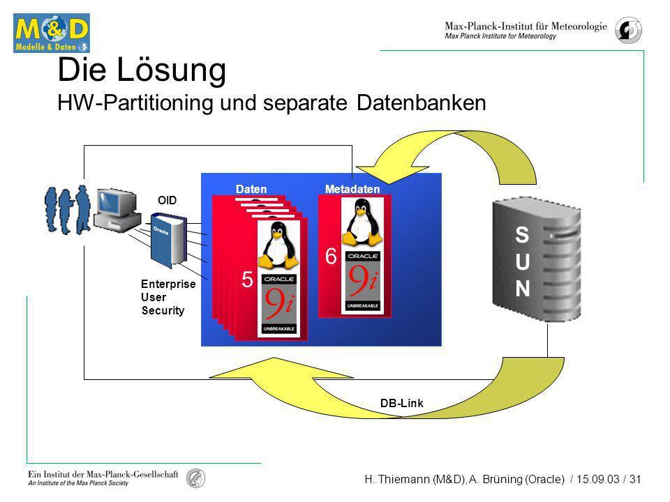 H. Thiemann (M&D), A. Brüning (Oracle) / 15.09.03 / 31 Die Lösung HW-Partitioning und separate Datenbanken 1 1 1 2 1 31 1 4 1 5 1 6 MetadatenDaten SUN