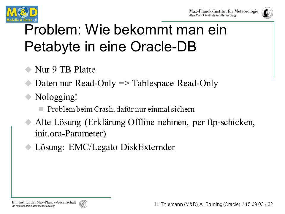 H. Thiemann (M&D), A. Brüning (Oracle) / 15.09.03 / 32 Problem: Wie bekommt man ein Petabyte in eine Oracle-DB Nur 9 TB Platte Daten nur Read-Only =>